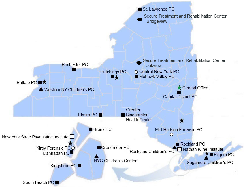 Administrative Offices, Psychiatric Centers, and Research Facilities